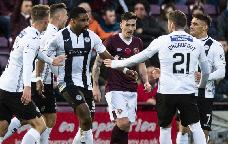 Opposition Report: A look at St Mirren