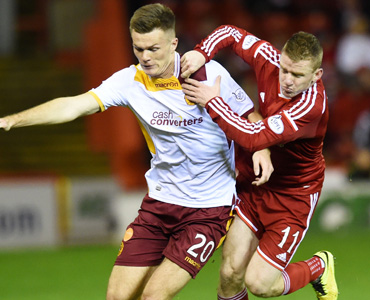 Aberdeen defeat in pictures