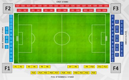 Stadium Overplan