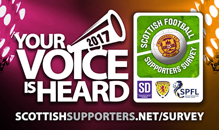 Supporters Direct survey launched